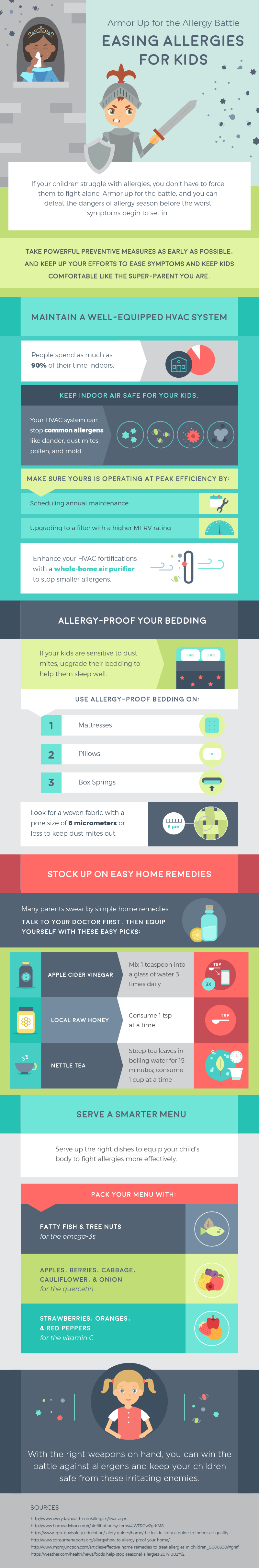 Easing Allergies for Kids