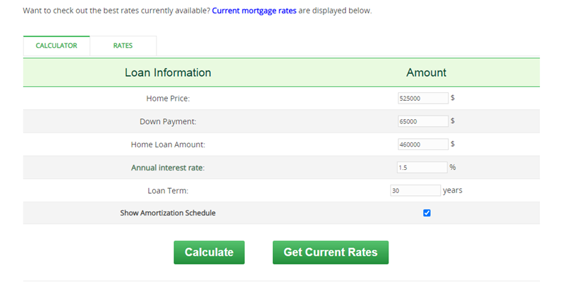 mortgagecalculators.info Review